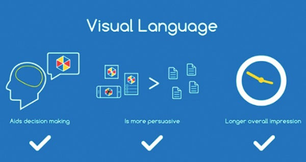images are powerful content marketing tools