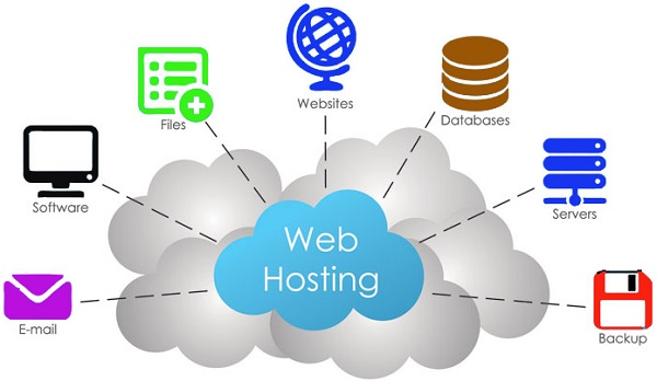 The right web host provider is key to a stable website