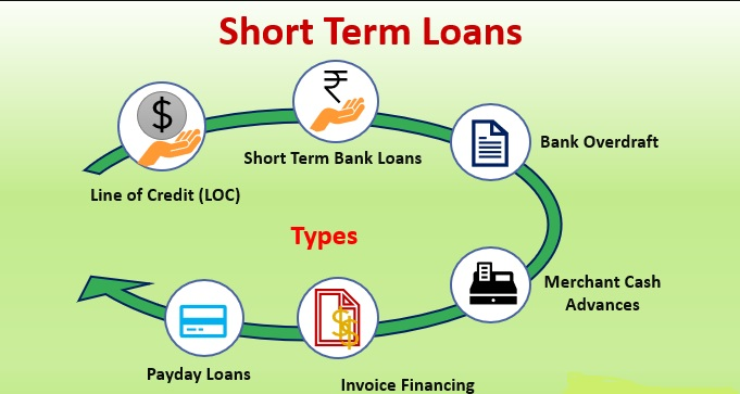 loans are an efficient cash flow management technique